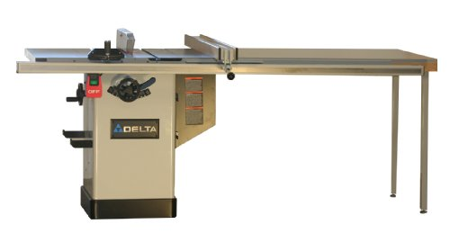 Delta 36 750 10 Inch Deluxe Hybrid Saw With 50 Inch Biesemeyer Commercial Fence System Rail And