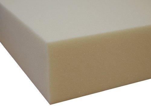 Memory Foam Mattress Companies front-820806