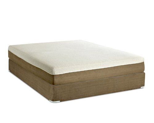 Mattress Reviews Klaussner Cascade 10 Inch Memory Foam King Mattresses