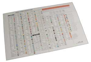 Specialty Products 70050 TORQUE CHART (Wheel Torque Chart compare prices)
