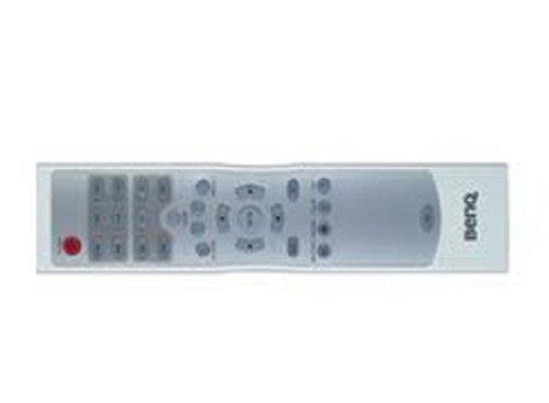 Remote Control for W500