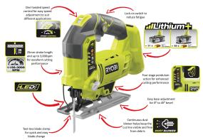 Ryobi 18 V ONE+ Jigsaw multiple features