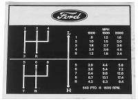 Tisco - Ford 600 700 800 900 2N 8N.. Shift Pattern Set. D-F752A