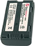 Battery for PANASONIC NV-GS1, 7.2V, 1100mAh, Li-Ion