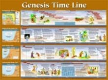 Genesis Time Line Wall Chart-Laminated
