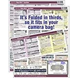 PhotoBert Photo CheatSheet for Nikon D810 Digital SLR Camera