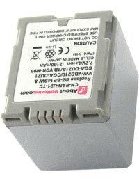 Akku für PANASONIC NV-GS320EG-S, Sehr hohe Leistung, 7.2V, 2150mAh, Li-Ionen