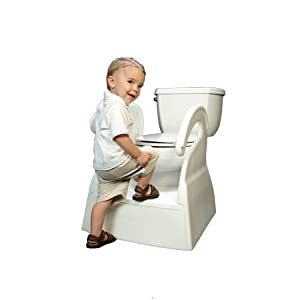 Potty toilet stool height
