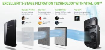 4 stage filtration view larger