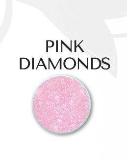 The Lano Company Lip Gloss Light Up Push Button, Pink Diamonds, 0.25 Fluid Ounce