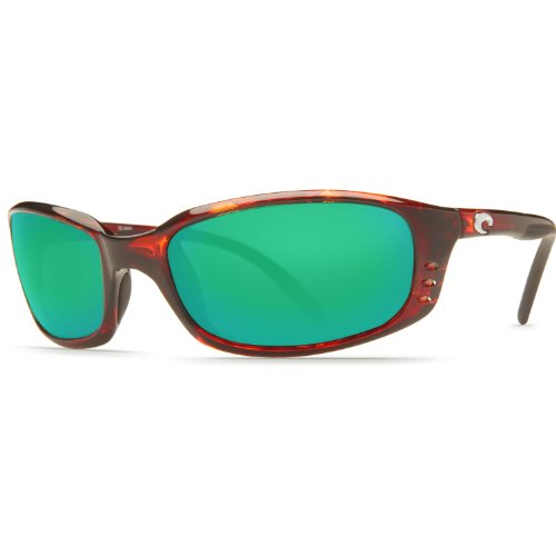 Best Discount Costa Del Mar Polarized Sunglasses For Men cover image