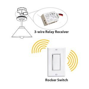 New Listed Basic Wireless Light Switch Kit California