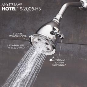 Shower head high pressure