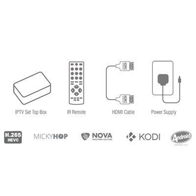 AVOV TVonline+ PLUS IPTV OTT Quad Core Kodi Android TV Box with Stalker and  Nova Middleware by TV Online Like MAG 254