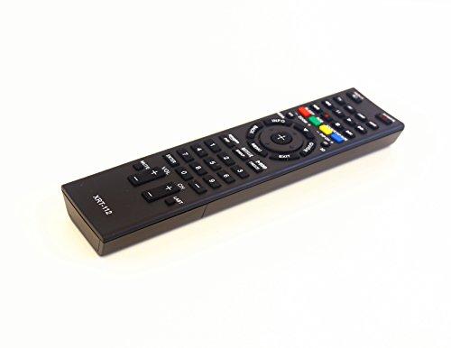 Shaw Cable Box Remote Control Manual