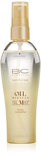 schwarzkopf-62355-shampoo