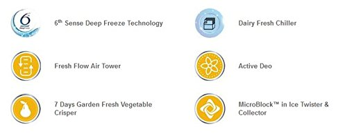 Whirlpool NEO FR258 CLS PLUS Frost-free Freezer-on-Top Refrigerator (245 Ltrs, 2 Star Rating, Silver Orchid)