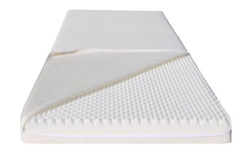 Materasso Matrimoniale Poliuretano Espanso.Materasso Sottocosto Matrimoniale 180x200 Ortopedico E