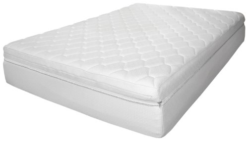 Rio Home Fashions 12-Inch Luxury Reversible Pillow Top Memory Foam Mattress, Full front-492744