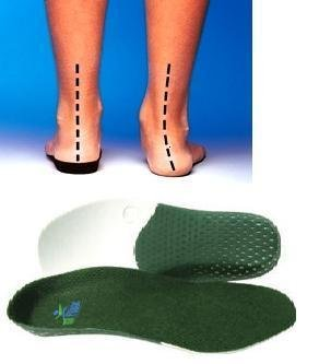 SLIMFLEX INSOLE ORTHOTIC PAINFUL HEEL, ARCH, KNEE, LOWER BACK SUPPORT UK 7