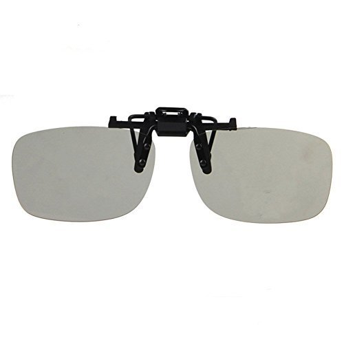 Wonderfulsight Circular Polarized Clip on 3D Glasses for RealD Best Performance and fit available