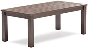 Strathwood Anderson Hardwood Coffee Table from Li & Fung, Pisico (LIFFB), FOB Ho Chi Minh, Viet Nam (VNSGN)