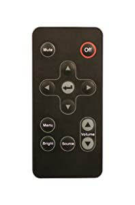 Optoma BR-PK3AN, Remote Control for the PK201, PK301 & PK301+