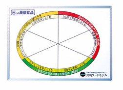 6つの基礎食品ホワイトスチール 90×120cm