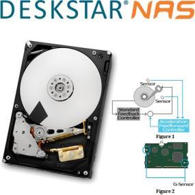 HGST Deskstar 3.5-Inch High-Performance Hard Drive for Desktop NAS Systems