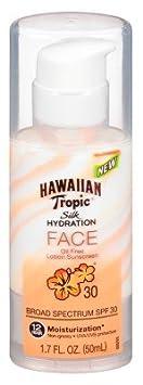 Hawaiian Tropic PX-715 Ajakápolás
