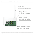 Amped Wireless High Power Compact AC Wi-Fi Range Extender