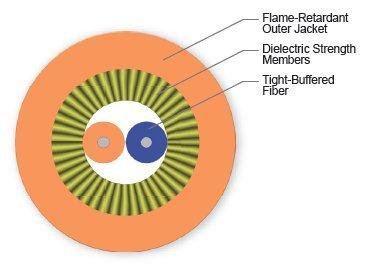 002K88-31130-29 - Corning 2 Fiber Mic Plenum Cable, 62.5 Um, 25 Ft. Increments