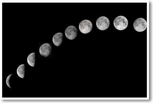 Moon Phases At Night - New Astronomy Science Poster
