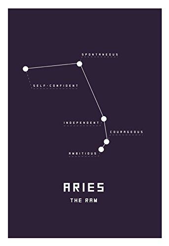 Astrology-Chart-Aries-Poster-13-x-19in