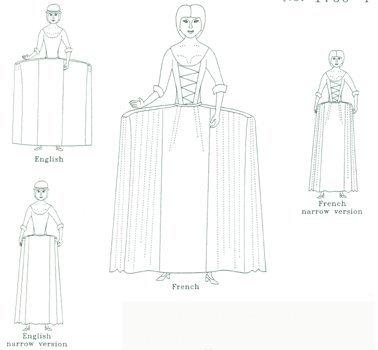 [1740-1780 Georgian Oblong Petticoat Pattern] (Colonial Costumes 1700)