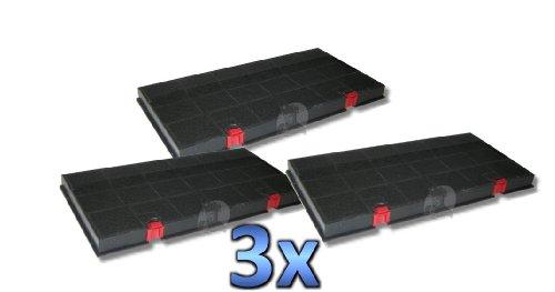 Drehflex kohlefilter aktivkohlefilter für dunstabzugshaube