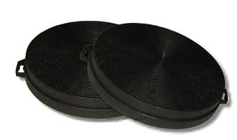 DREHFLEX® - 2 Kohlefilter (SPARSET) 210 mm Durchmesser, für Dunsthaube, Dunstabzugshaube, Abzugshaube