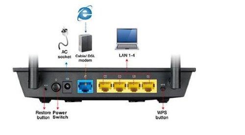 Asus Wireless N300