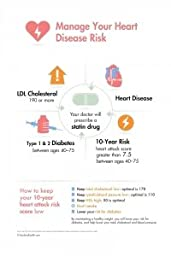 Heart Disease Risk Poster - Guidelines from ACC AHA 12X18\