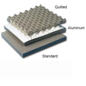 singer-safety-charcoal-convoluted-acoustic-foam-27-length-x-54-width-x-3-thick