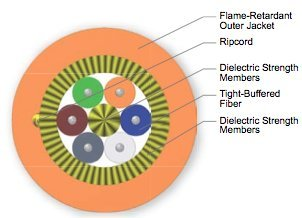 006T88-31131-29 - Corning 6 Fiber Mic Tight-Buffered Riser Cable, 50 Μm