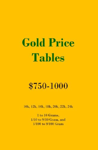 Gold Price Tables $750-1000