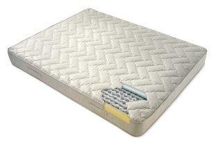 Materassi Molle Insacchettate Comfort Dinamico H24CM MATERASSO COMFORT DINAMICO CON
