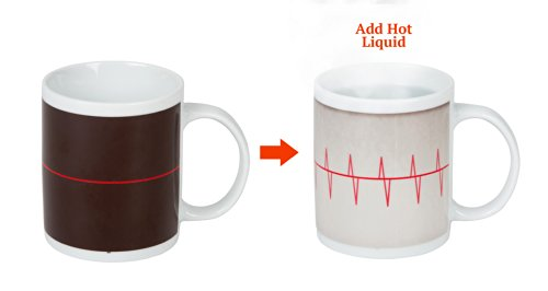 The Cardio Mug by Allures and Illusions