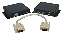 VGA to Cat5 Passive Balun Kit - 2 Pcs Monitor Side and PC Side