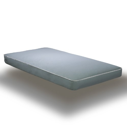 March 2012 Mattress And Box Springs Sets