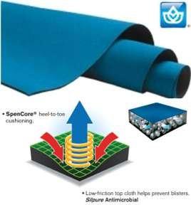 Spenco Spencore Bulk Roll Insole Material 42 X48 X5 32 Blue Reeeboookaa