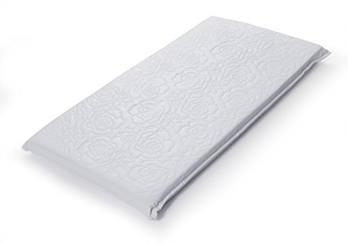 "Review Of Big Oshi 2"" Foam Cradle Mattress, White, 18"" x 36"""