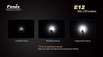 Fenix E12 LED Torch Emergency Light