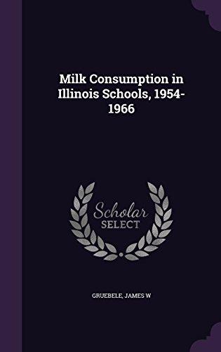 Milk Consumption in Illinois Schools, 1954-1966